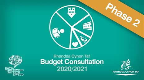 budget consultation Phase 2 - Copy