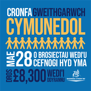 Community-Activity-Fund-WELSH-OCT