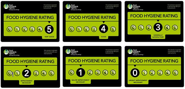 Food Hygiene Regulations England