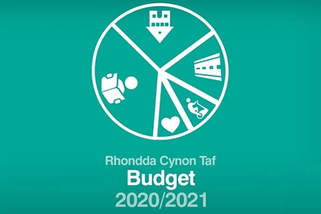 Cabinet Members to consider draft Budget Strategy for 2020/21