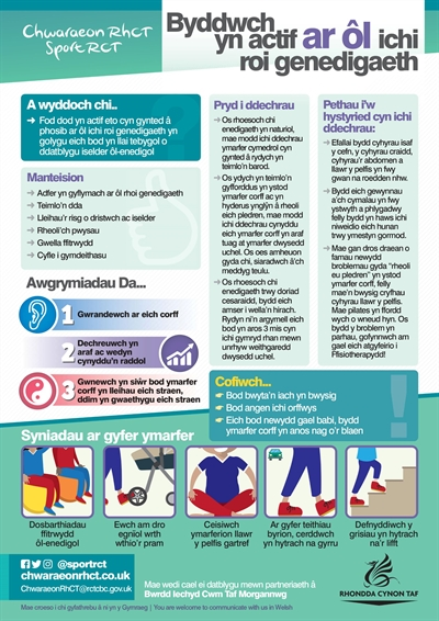 Sport RCT Getting Active After Birth INFO SHEET [WLSH] web
